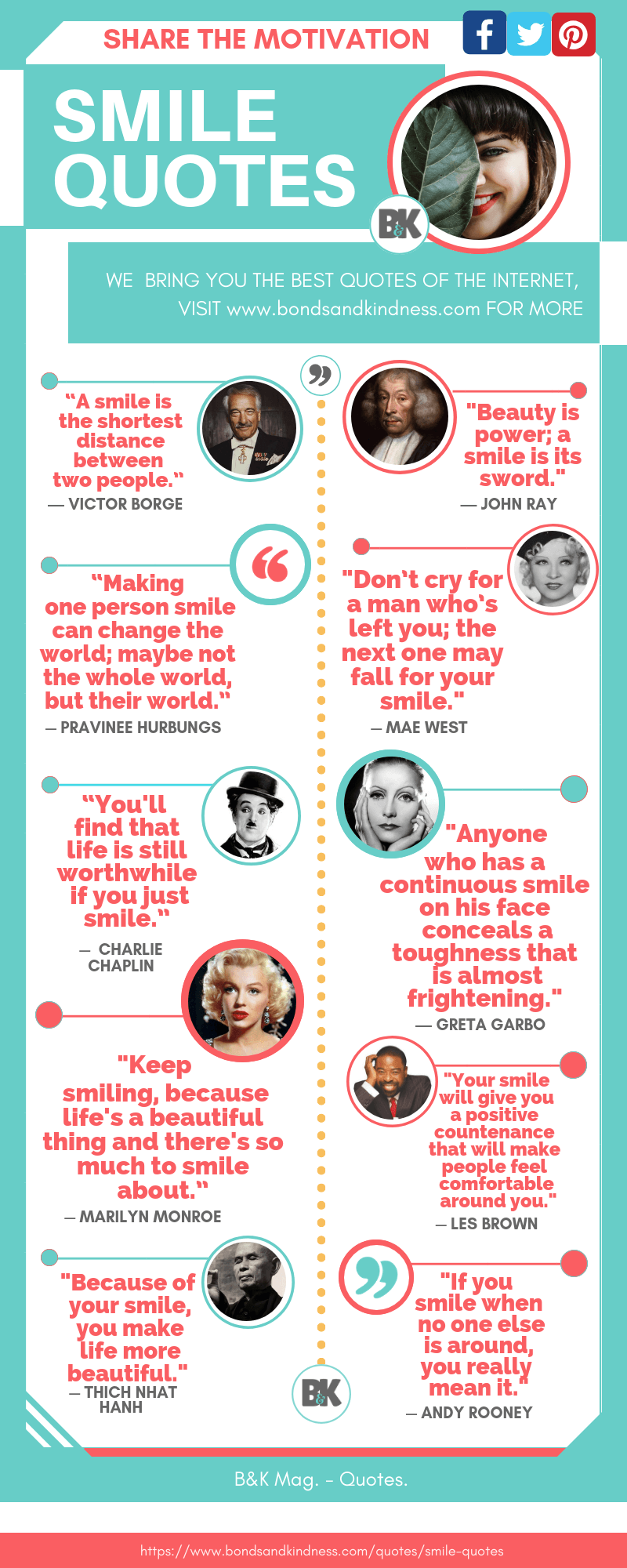 smile quotes infographic
